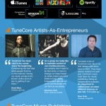tunecore infographic july
